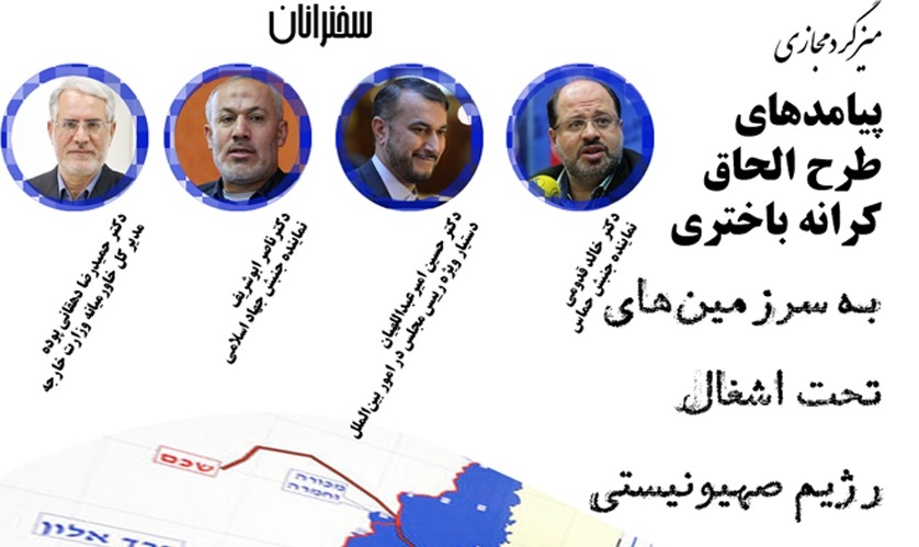 Resistance; the Only Way to Achieve Victory over Zionist Regime